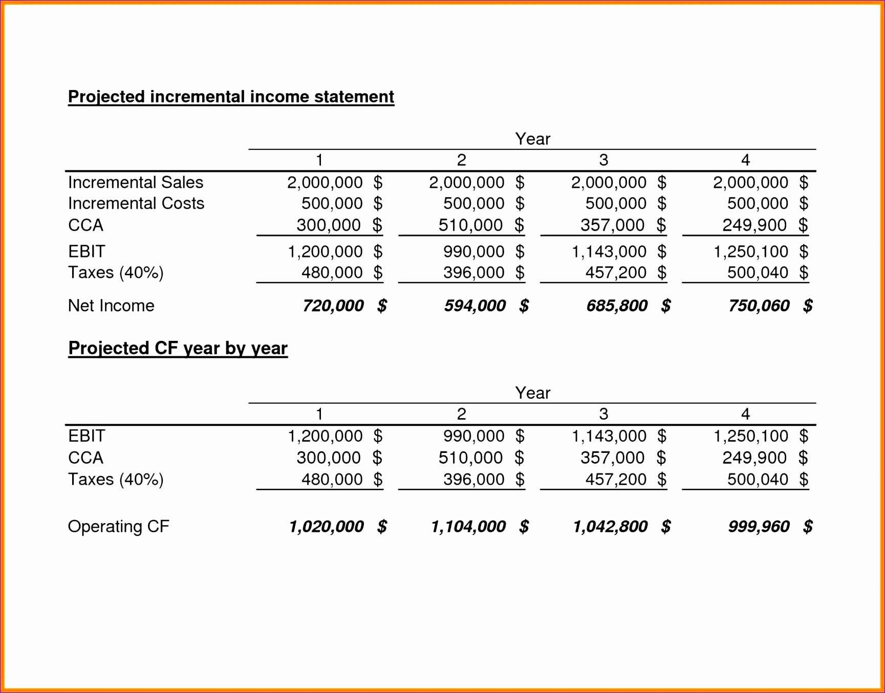 Financial Pro forma Template Awesome 10 Personal Financial Statement Template Excel