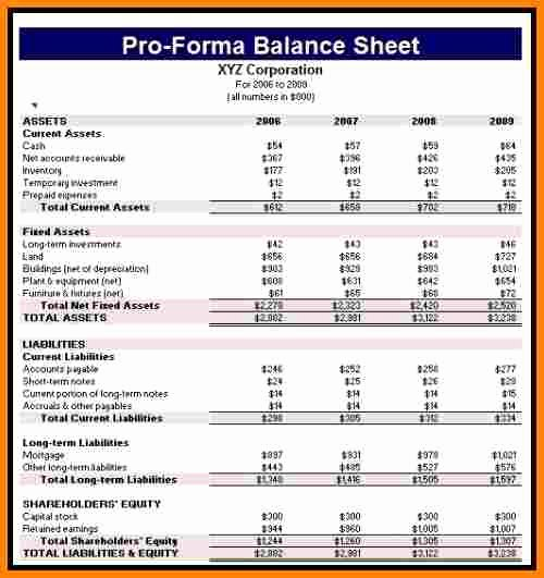 Financial Pro forma Template Awesome 7 Pro forma Financial Statements