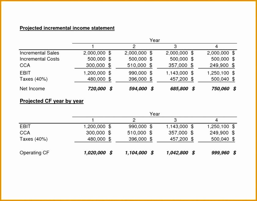 Financial Pro forma Template Beautiful Pro forma Financial Statements Examplesplate Excel Example