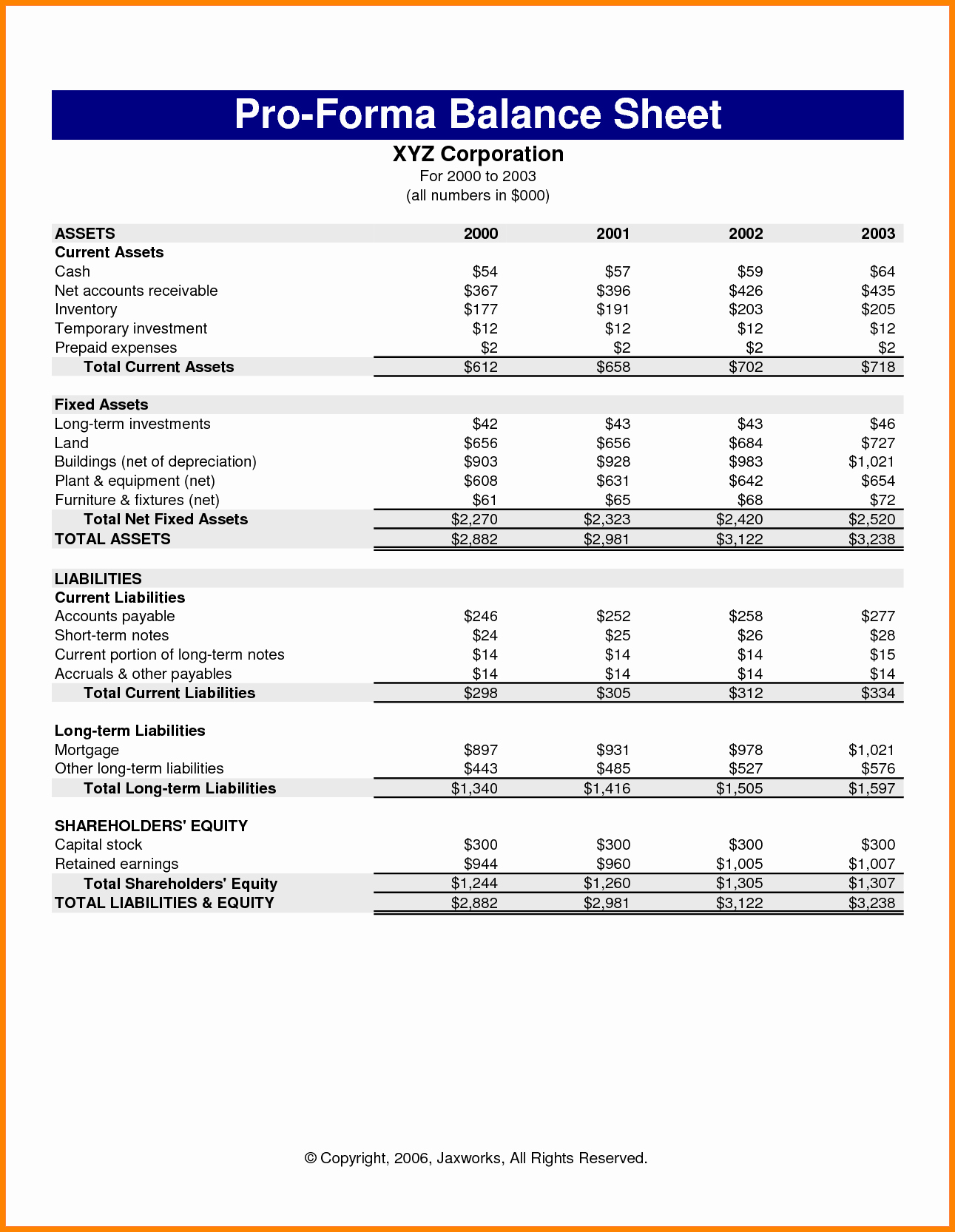 Financial Pro forma Template Best Of 10 Sample Pro forma Financial Statements