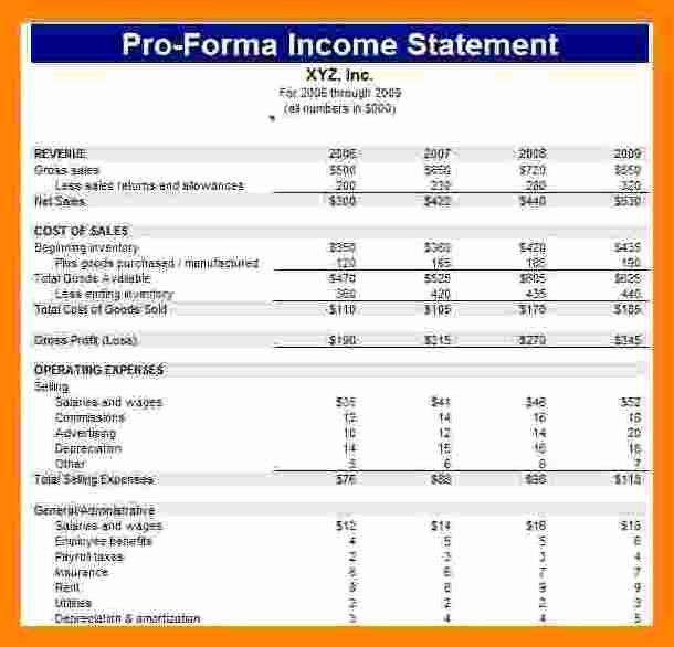 Financial Pro forma Template Best Of 12 Pro forma Financial Statement Template