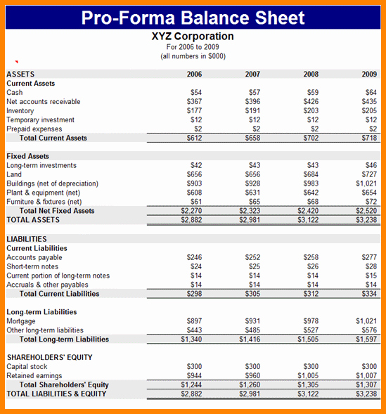Financial Pro forma Template Best Of 6 Pro forma Financial Statements Excel Template