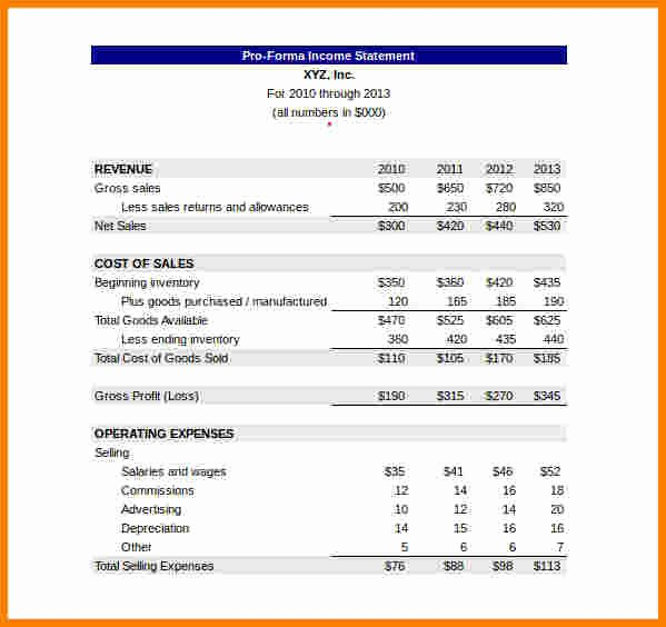 Financial Pro forma Template Elegant 10 Pro forma Financial Statement Template
