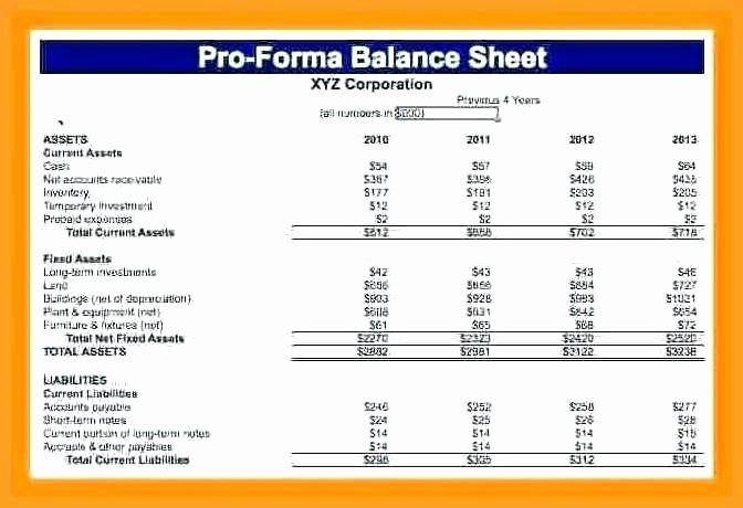 Financial Pro forma Template Inspirational Pro forma Financial Statements Template Statement Example