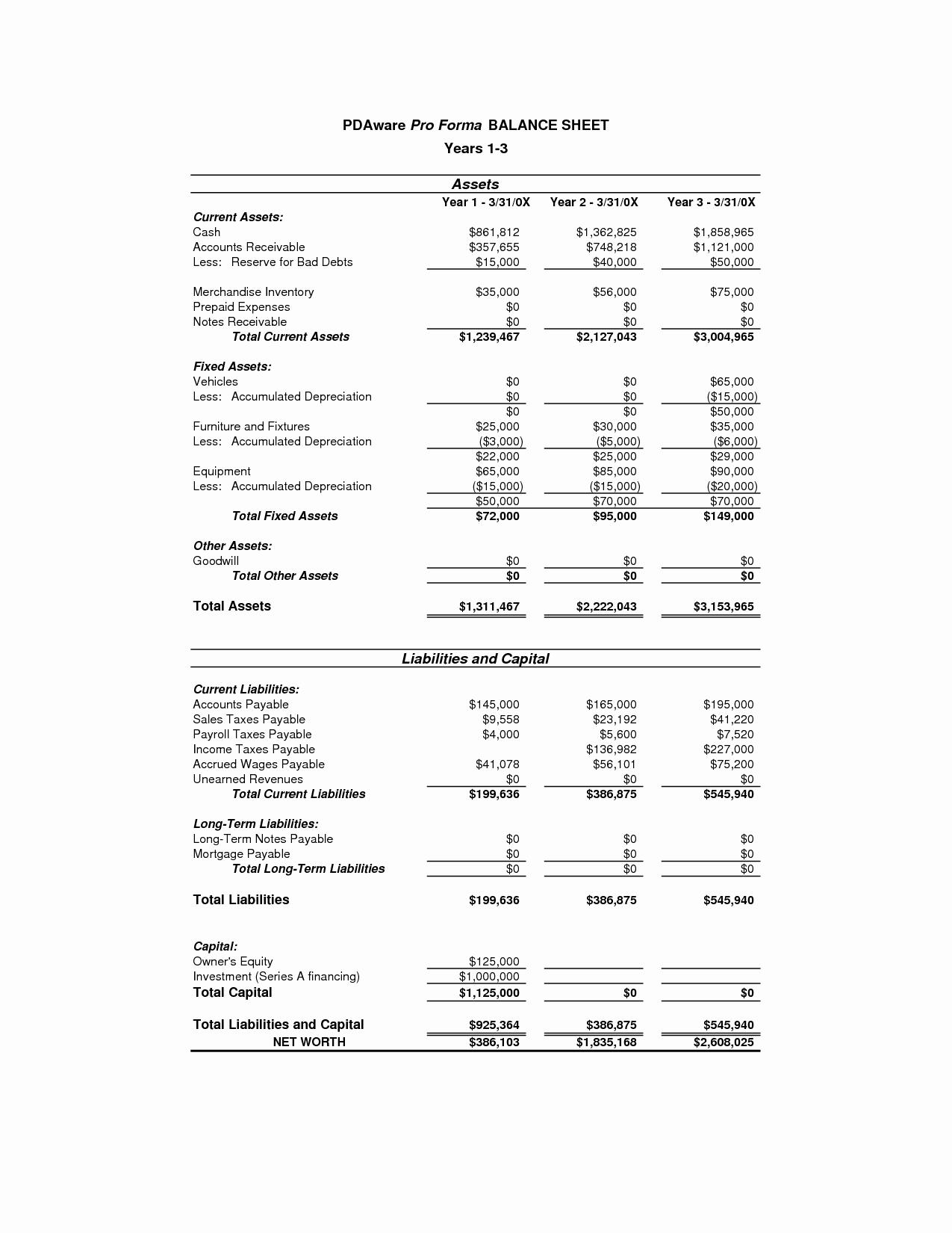 Financial Pro forma Template Luxury Olive Garden Financial Statements Garden Ftempo