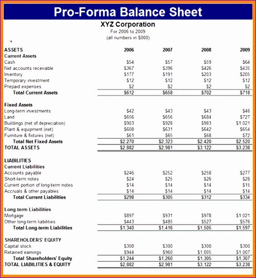 Financial Pro forma Template New 10 Pro forma Financial Statements Excel Template