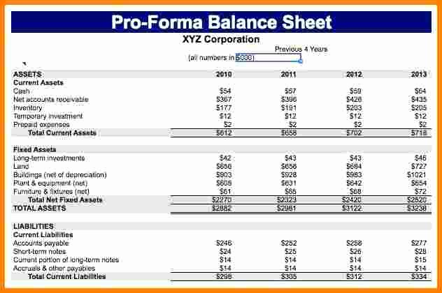 Financial Pro forma Template Unique Pro forma Financial Statements Example Case Statement