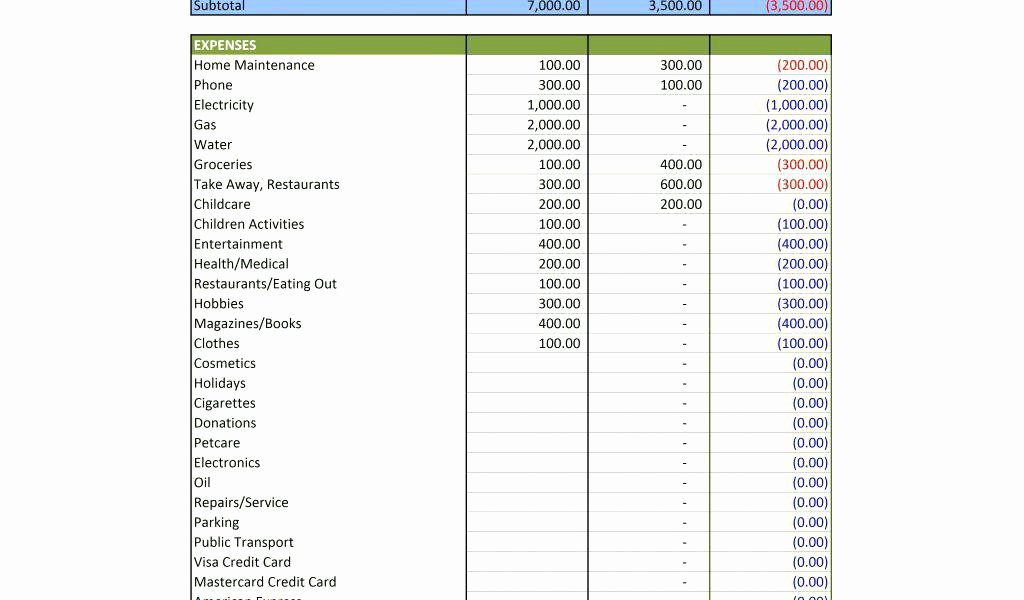 Financial Projection Template Excel Awesome Financial forecast Template Excel Projections Free