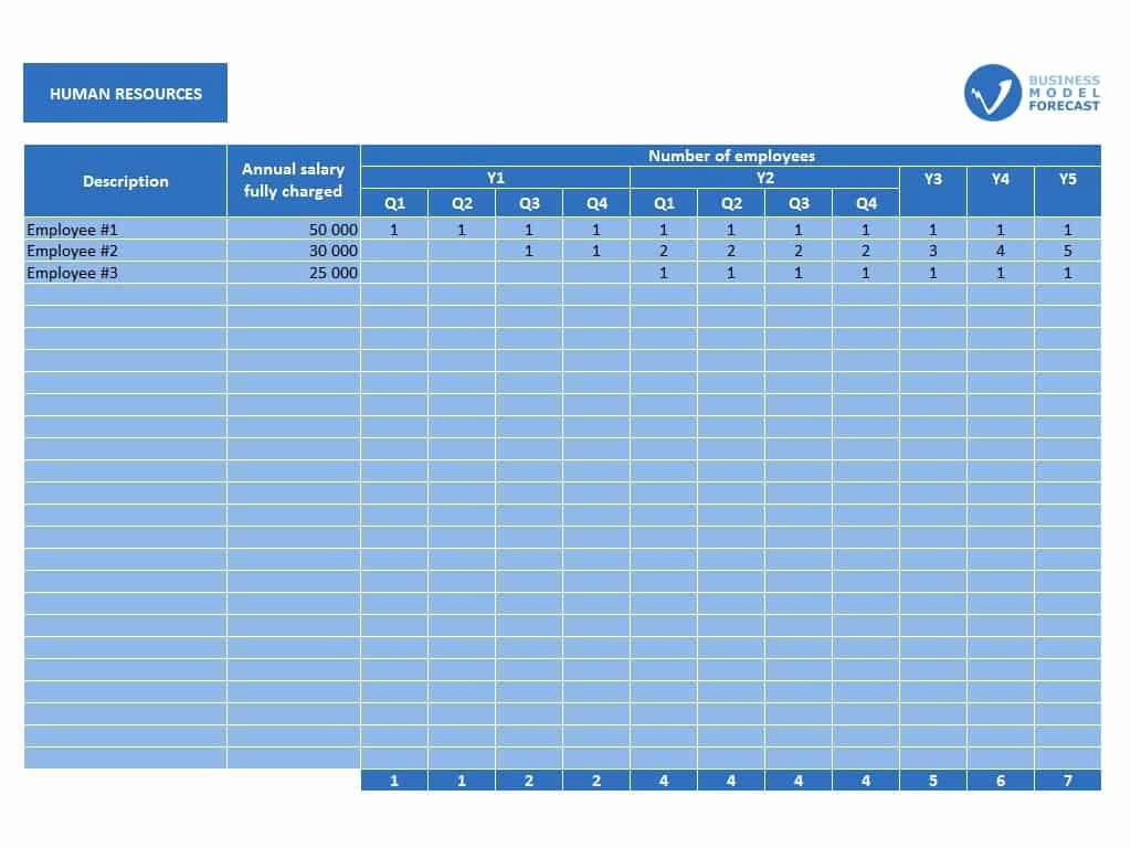 Financial Projection Template Excel Awesome Free Financial Projection Spreadsheet – Spreadsheet Template