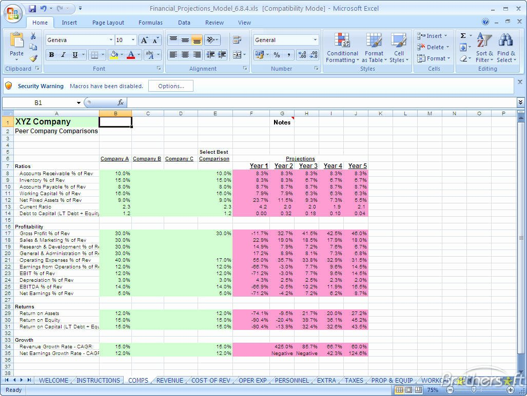 Financial Projection Template Excel Best Of Financial Projections Template
