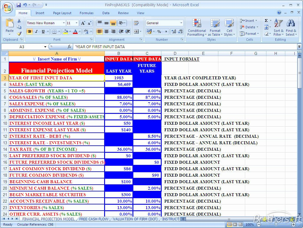 Financial Projection Template Excel Inspirational Financial Projections Spreadsheet Intended for Download