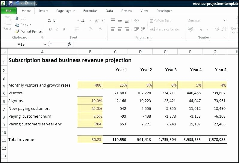 Financial Projection Template Excel Lovely Financial Projections Template Startup Financial