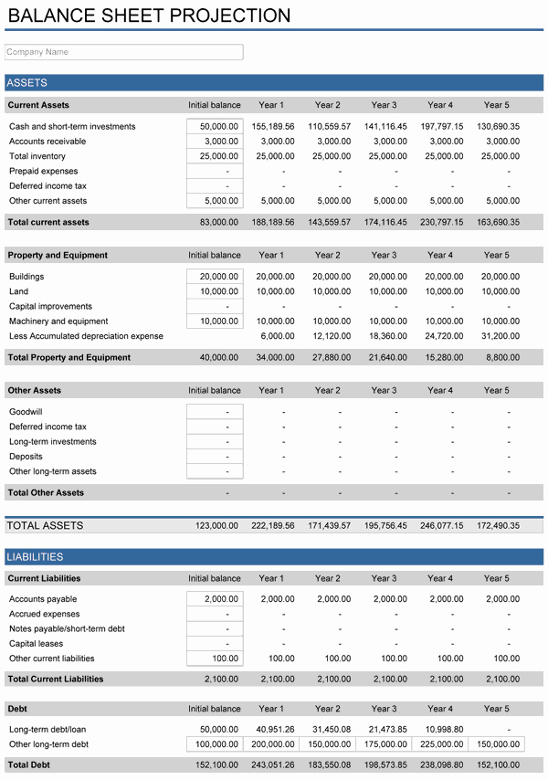 Financial Projection Template Excel New 5 Year Financial Plan