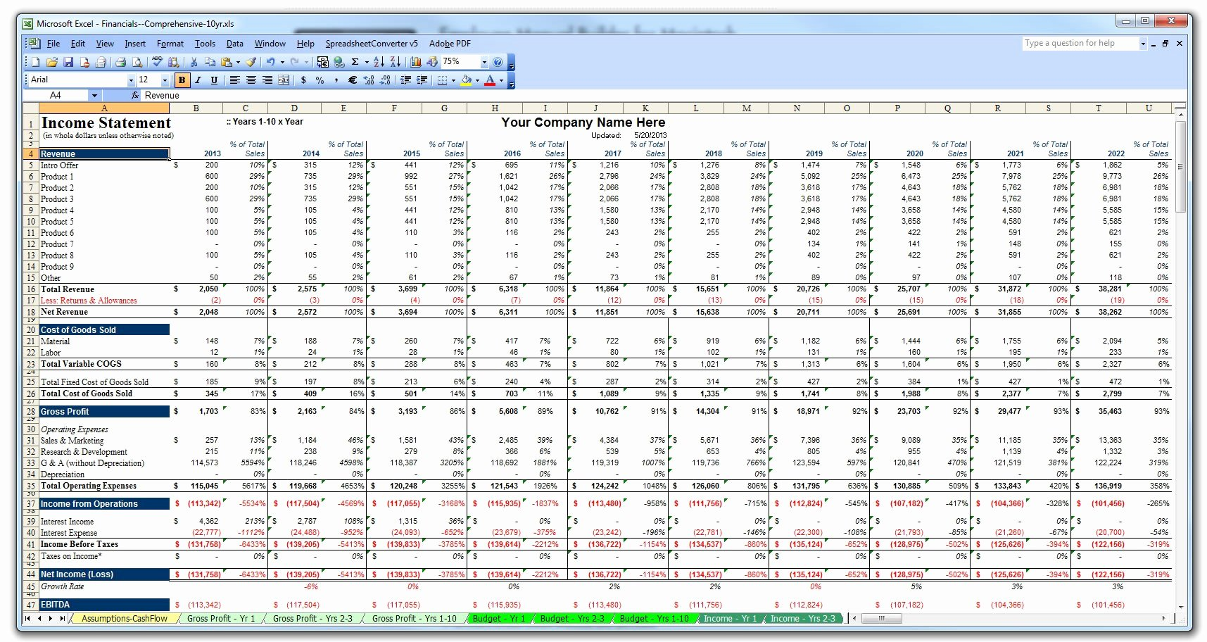 Financial Projection Template Excel Unique 10 Year Business Plan Financial Bud Projection Model In