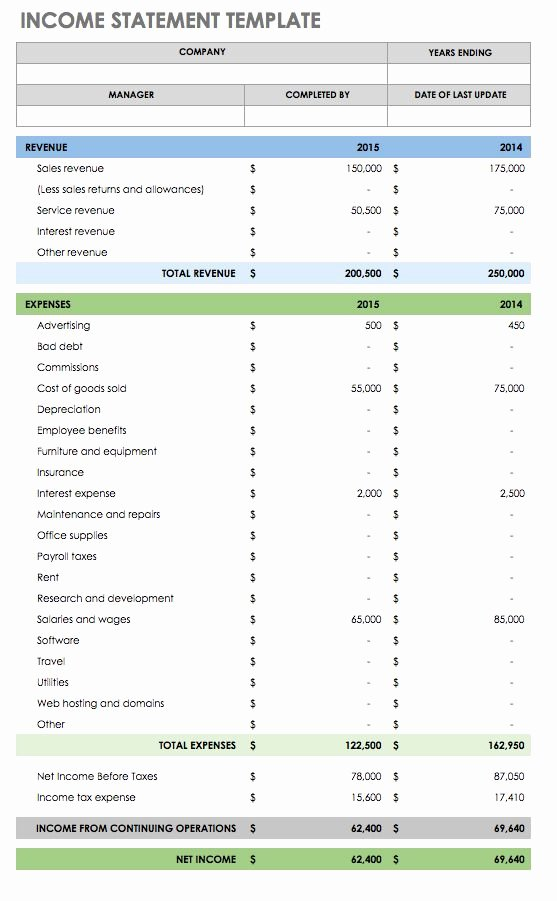 Financial Statement Effects Template Beautiful Farm Cash Flow Statement Template Templates Collections