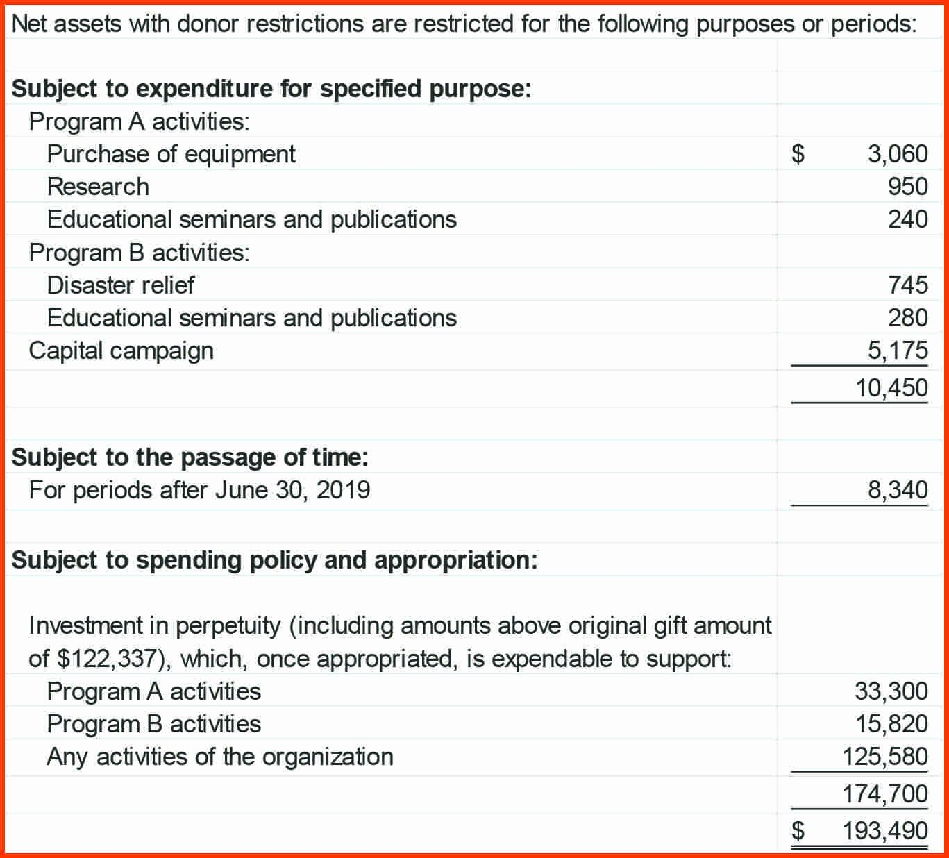 Financial Statement Effects Template Fresh Analyzing Transactions Using theal Statements Effects