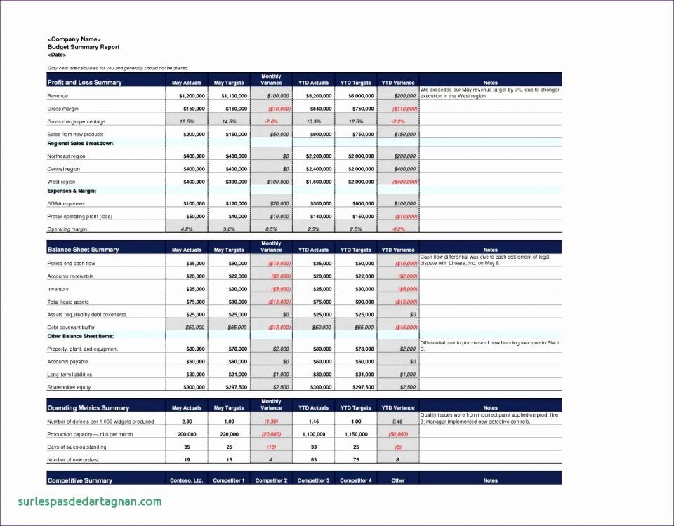 Financial Statement Effects Template Fresh Financial Statement Effects Template Excel Filename