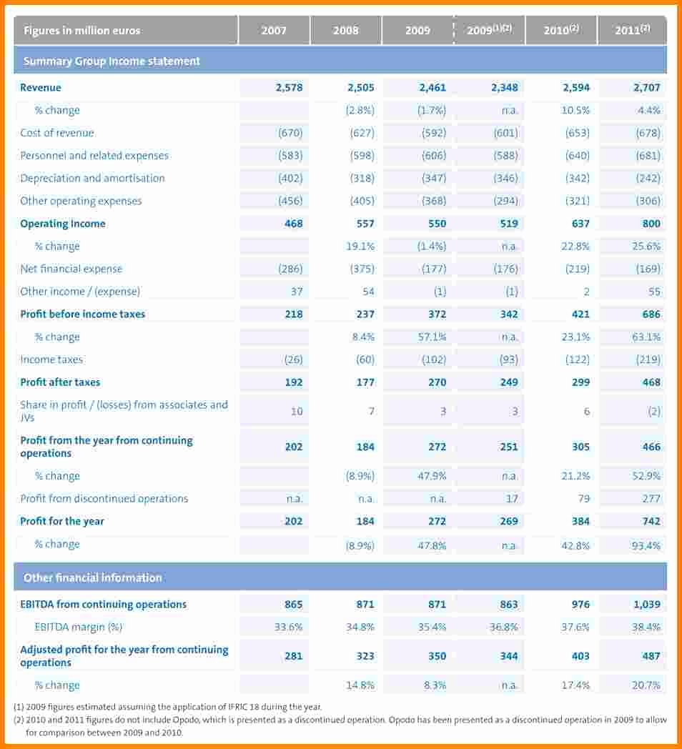 Financial Statement Template Xls Fresh 9 Excel Financial Statement Template