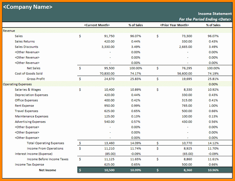 Financial Statement Template Xls Luxury 9 Excel Financial Statement Template