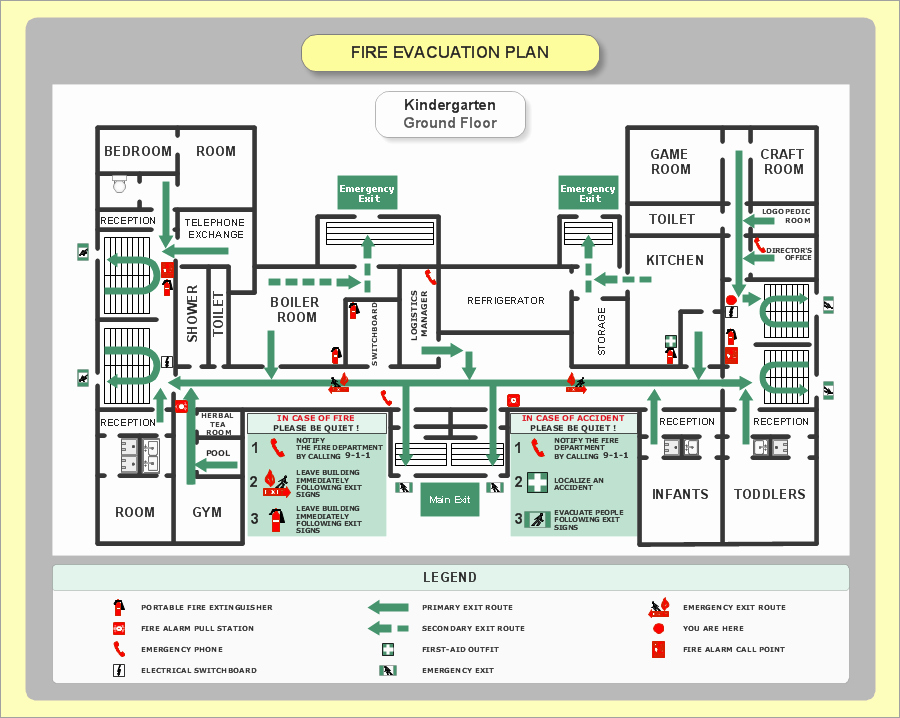 Fire Evacuation Plan Template Unique Emergency Plan