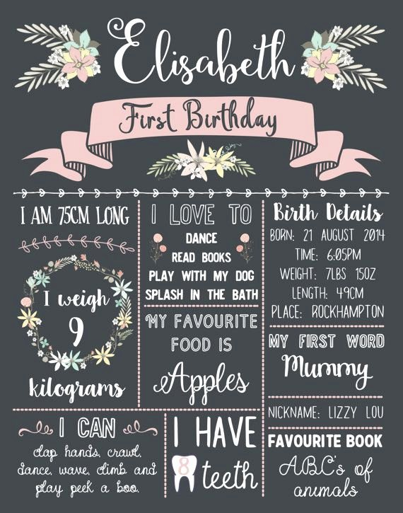 First Birthday Board Template Best Of Personalised First 1st Birthday Chalkboard Sign by