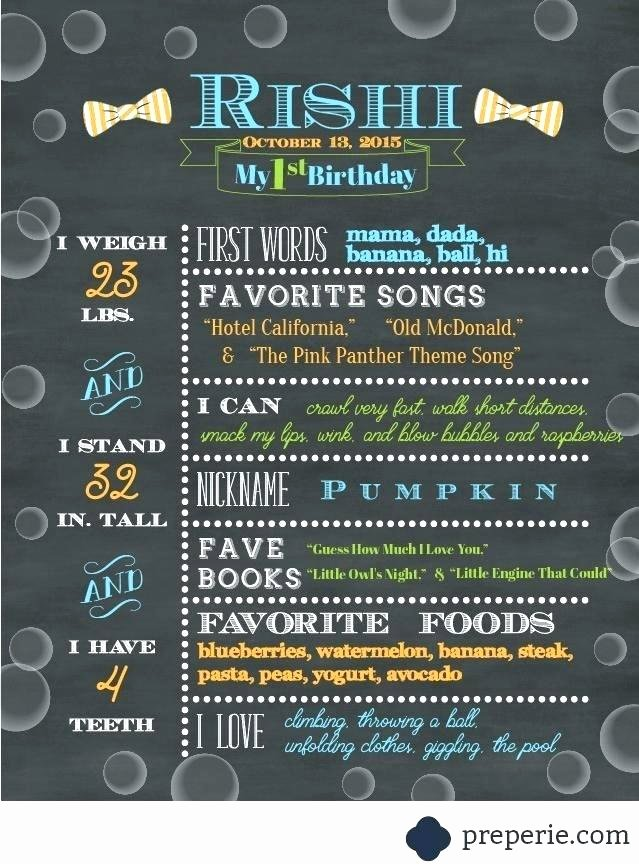 First Birthday Board Template Inspirational First Birthday Board Template Birthday Chalkboard Poster