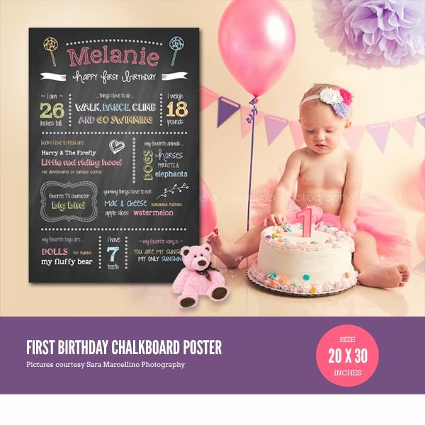 First Birthday Board Template Inspirational First Birthday Chalkboard Poster Template