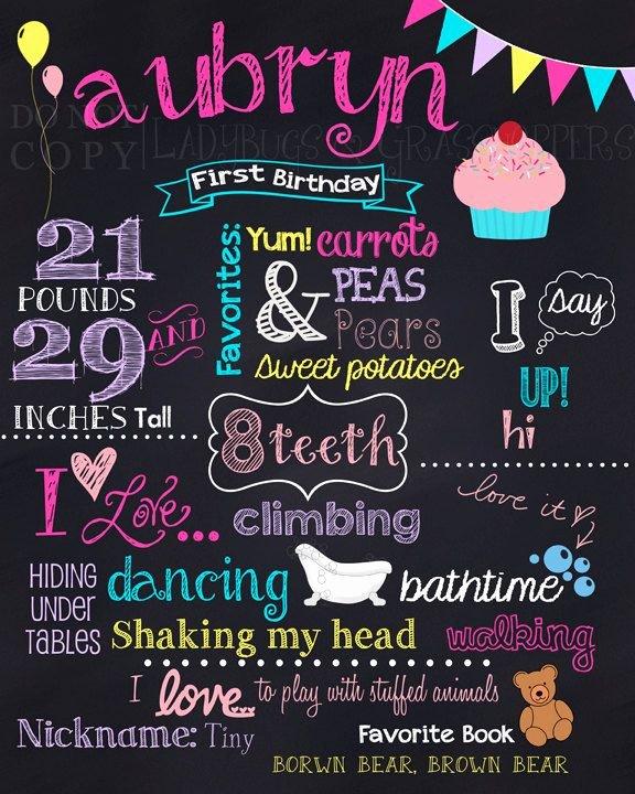 First Birthday Board Template Lovely Best 25 Birthday Chalkboard Ideas On Pinterest