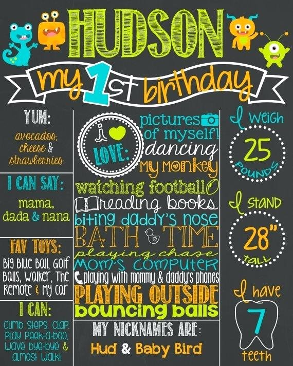 First Birthday Board Template Luxury First Birthday Board Template Birthday Chalkboard Poster