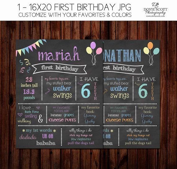 First Birthday Chalkboard Template Awesome First Birthday Chalkboard Poster Printable Birthday