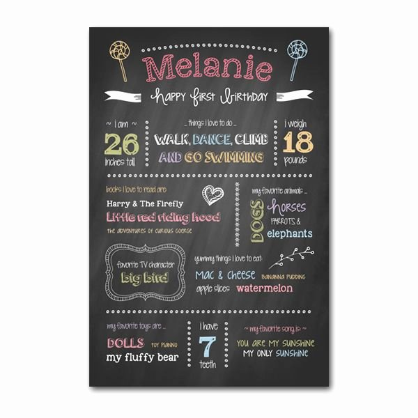 First Birthday Chalkboard Template Beautiful First Birthday Chalkboard Template