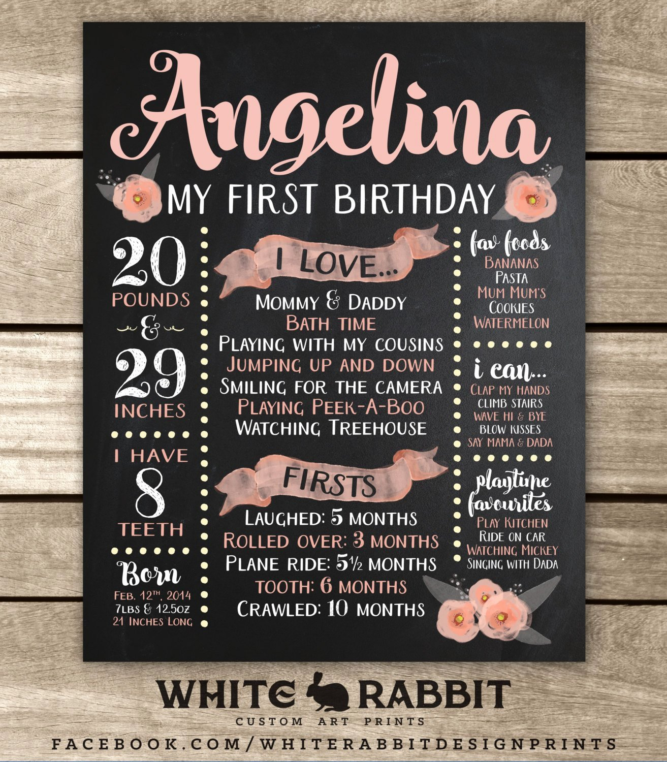First Birthday Chalkboard Template Best Of First Birthday Chalkboard Sign Digital File First Birthday