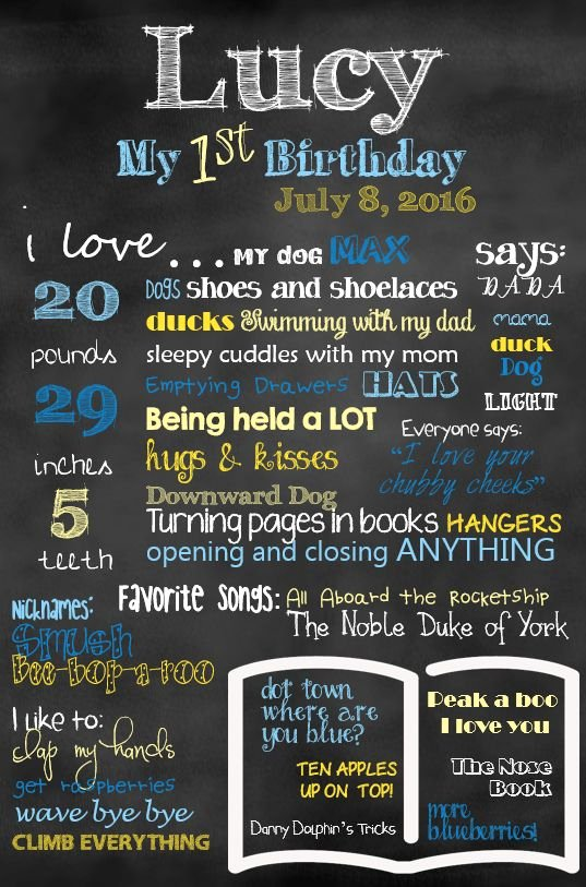 First Birthday Chalkboard Template Elegant Best 25 Chalkboard Template Ideas On Pinterest