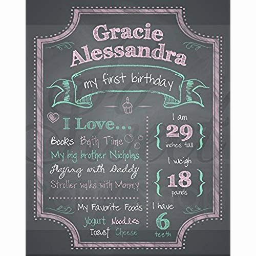 First Birthday Chalkboard Template Fresh 1st Birthday Chalkboard Amazon