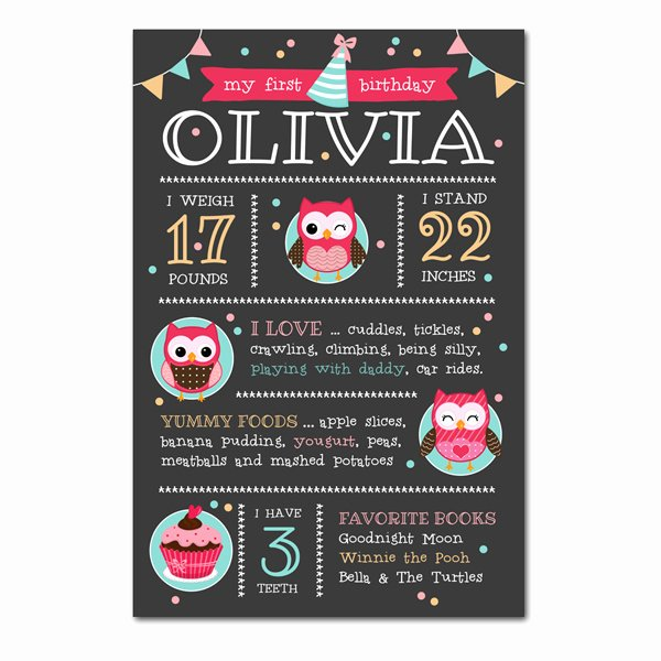 First Birthday Chalkboard Template Fresh Happy First Birthday Chalkboard Template