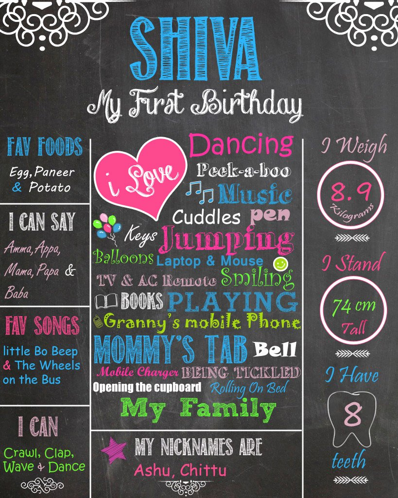 First Birthday Chalkboard Template Inspirational Diy Chalkboard Birthday Sign Tutorial and Free
