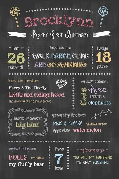 First Birthday Chalkboard Template Unique 53 Best Chalkboard Images On Pinterest