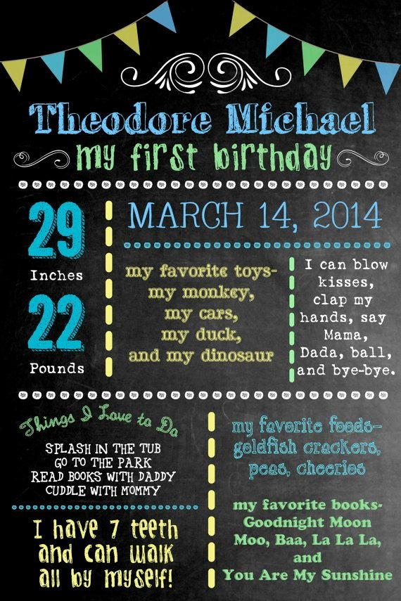 First Birthday Poster Template Awesome 53 Best Images About Chalkboard On Pinterest