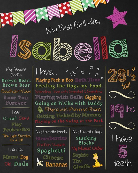 First Birthday Poster Template Best Of First Birthday Chalkboard Sign 1st Birthday Chalkboard