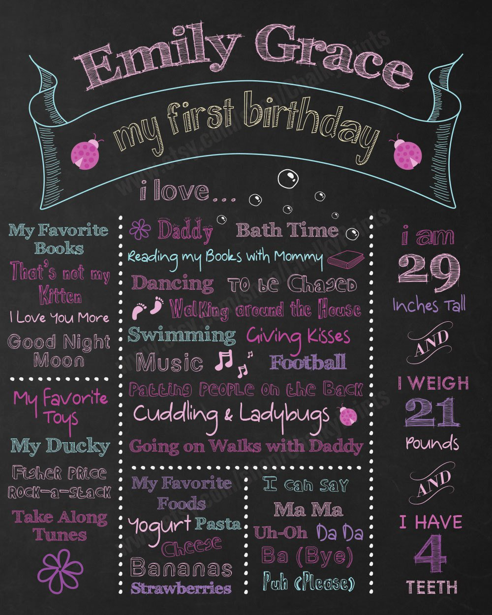 First Birthday Poster Template Best Of First Birthday Chalkboard Sign Personalized & Printable