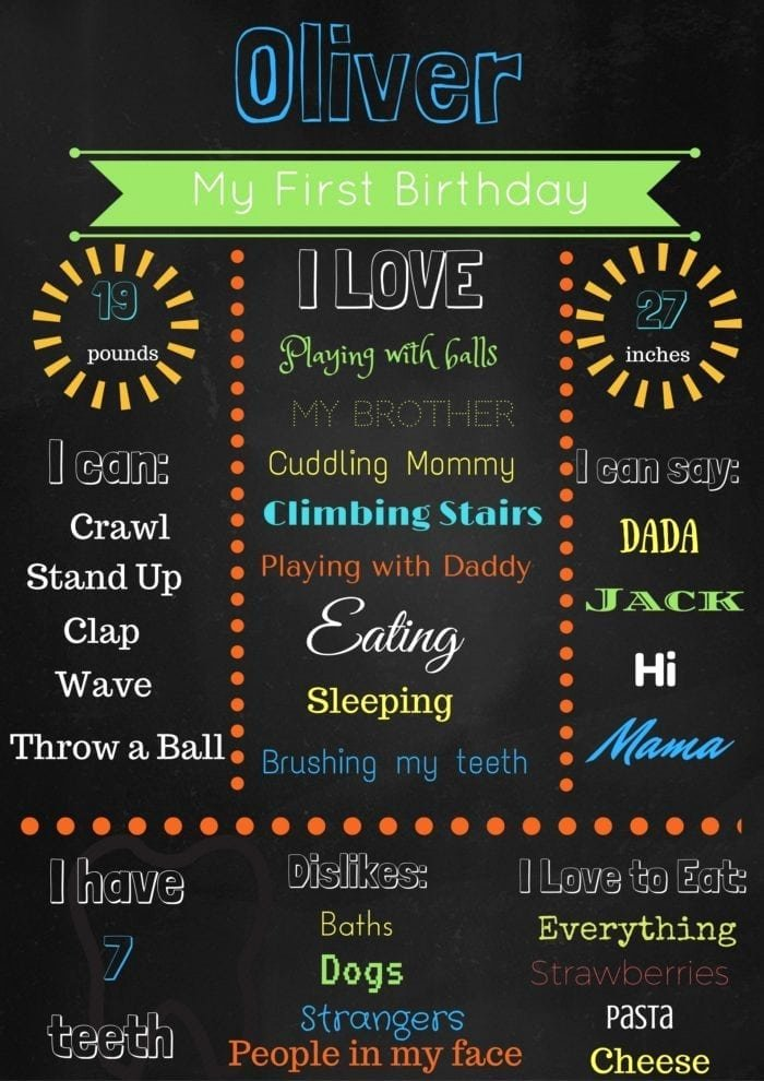 First Birthday Poster Template Inspirational Free Editable and Printable Chalkboard Birthday Poster