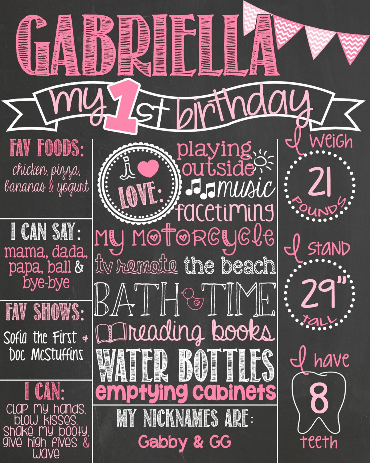 First Birthday Poster Template Lovely Chevron Pink First Birthday Chalkboard Poster Girl 1st