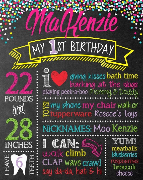 First Birthday Poster Template Lovely First Birthday Chalkboard Poster Template Invitation