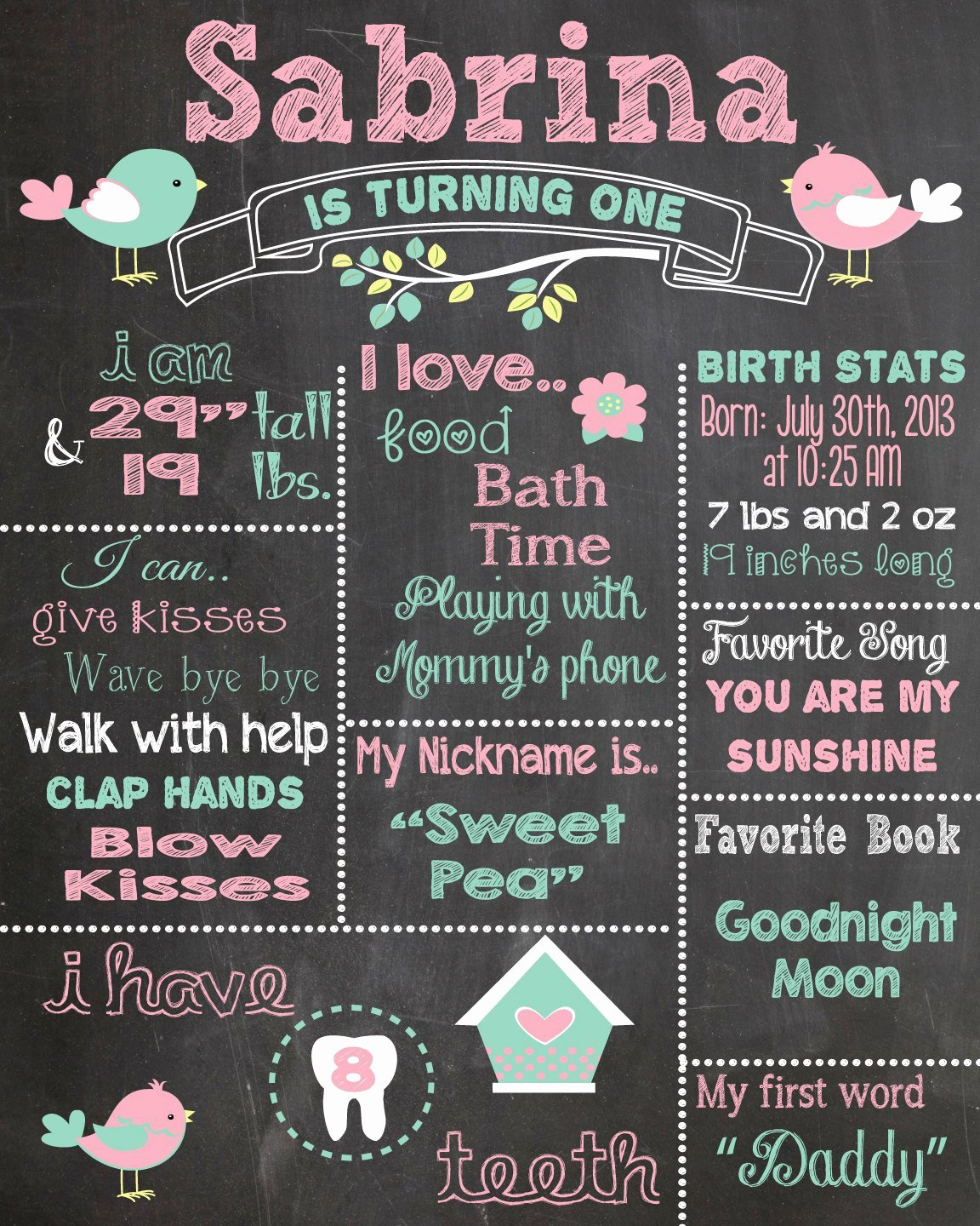 First Birthday Poster Template Lovely First Birthday Chalkboard Printable Poster Bird theme Baby