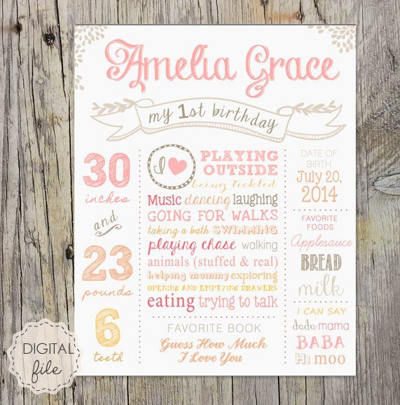 First Birthday Poster Template Luxury 1st Birthday Chalkboard Printable Poster White Pink soft