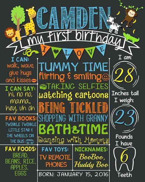 First Birthday Poster Template New Birthday Chalkboard Template First Birthday Chalkboard