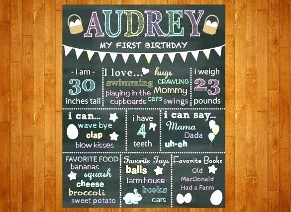First Birthday Poster Template New First Birthday Board Template Birthday Chalkboard Poster