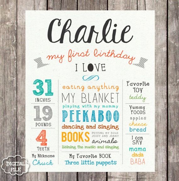 First Birthday Poster Template New First Birthday Chalkboard Sign Printable White 1st