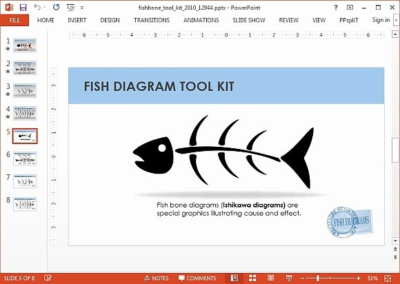 Fishbone Diagram Template Powerpoint Beautiful Animated Fishbone Powerpoint Template