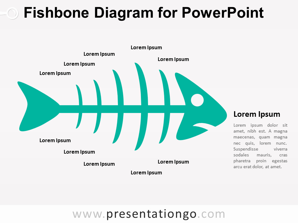 Fishbone Diagram Template Powerpoint Beautiful Fishbone Diagram for Powerpoint Presentationgo